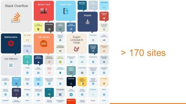 > 170 sites