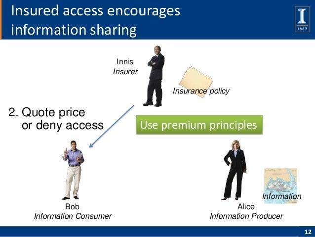 Insured access encouragesinformation sharing                            Innis                           Insurer           ...