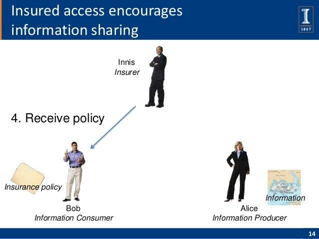 Insured access encourages  information sharing                                Innis                               Insurer ...