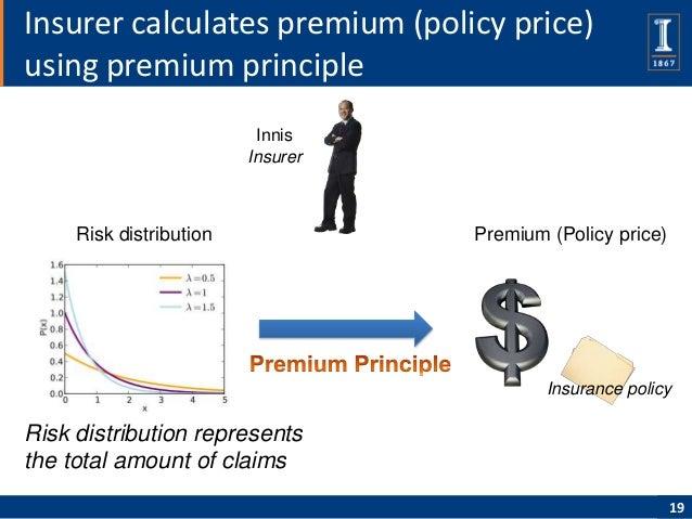 Insurer calculates premium (policy price)using premium principle                          Innis                         In...