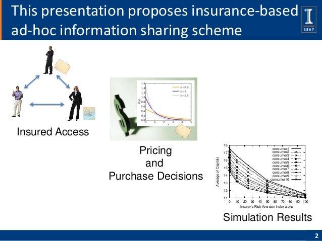 This presentation proposes insurance-basedad-hoc information sharing schemeInsured Access                                 ...