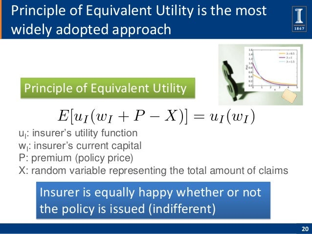 Principle of Equivalent Utility is the mostwidely adopted approach  Principle of Equivalent Utility uI: insurer's utility ...