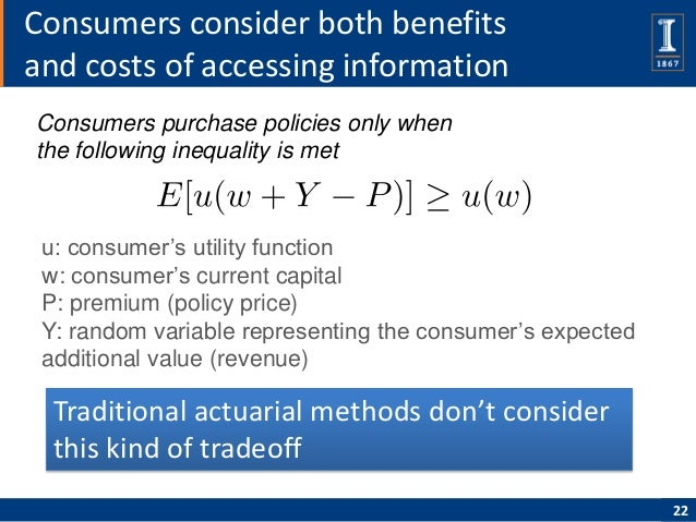 Consumers consider both benefitsand costs of accessing informationConsumers purchase policies only whenthe following inequ...