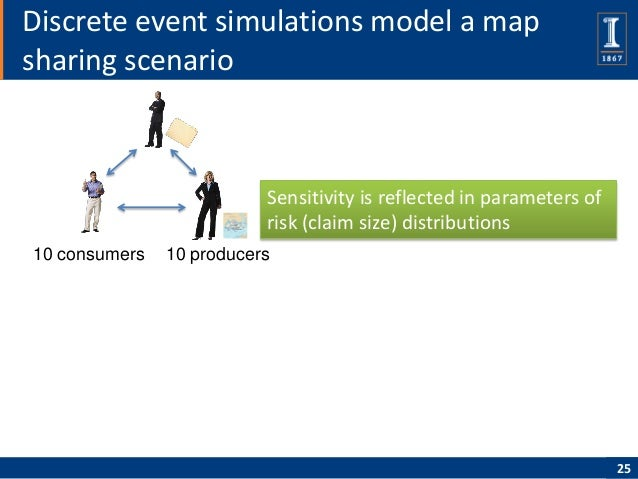 Discrete event simulations model a mapsharing scenario                          Sensitivity is reflected in parameters of ...