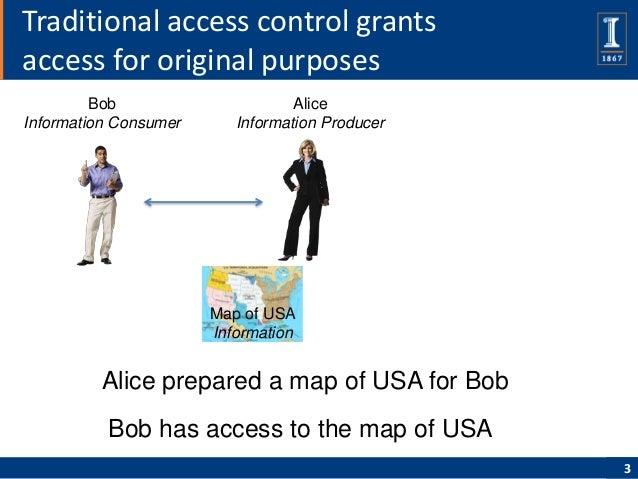 Traditional access control grantsaccess for original purposes         Bob                      AliceInformation Consumer  ...