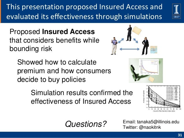This presentation proposed Insured Access andevaluated its effectiveness through simulationsProposed Insured Accessthat co...