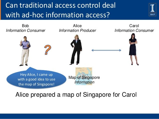 Can traditional access control dealwith ad-hoc information access?         Bob                           Alice            ...