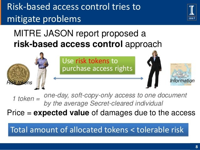 Risk-based access control tries tomitigate problems   MITRE JASON report proposed a   risk-based access control approach  ...