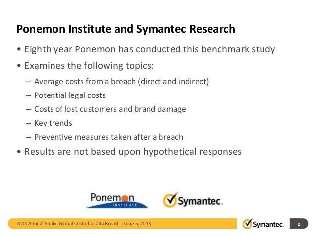 Cost of a Data Breach Slide 2