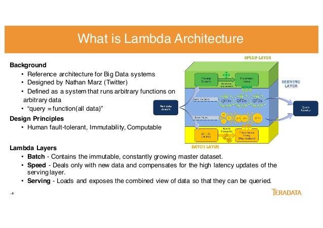 Artur borycki beyond lambda how to get from logical to for What is lambda architecture