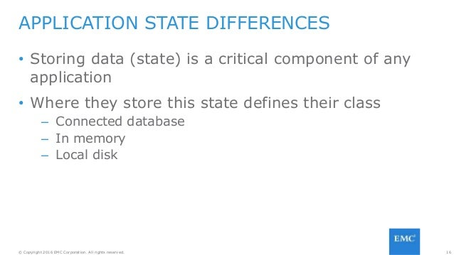 16© Copyright 2016 EMC Corporation. All rights reserved. • Storing data (state) is a critical component of any application...