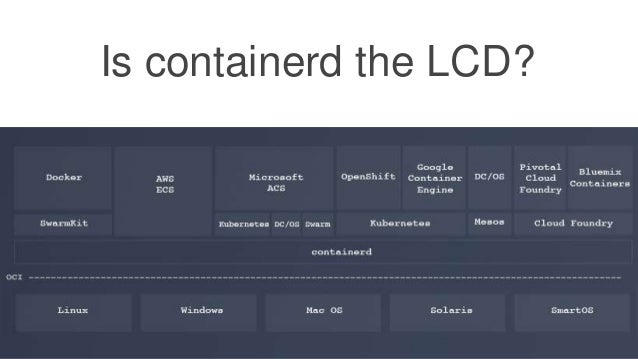 Containers and their Ecosystem: An Introduction to