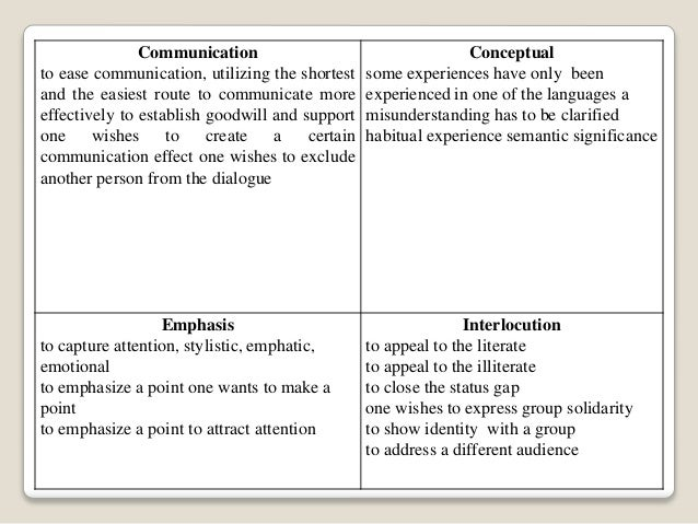 Some example of code switching While observing the classrooms few queries and statements of the learners are noted down, s...