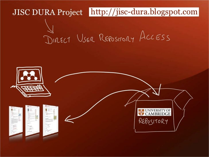 Linked Data #FTMFW                            Select relation:                            supports                        ...