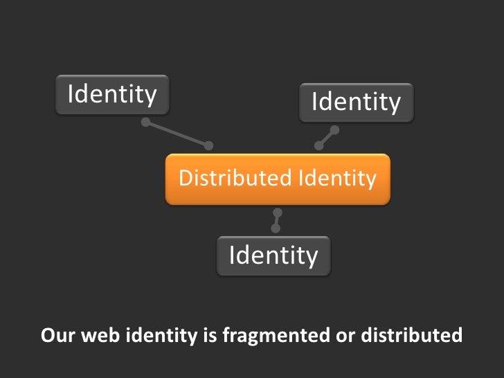 Identity<br />Identity<br />Distributed Identity<br />Identity<br />Our web identity is fragmented or distributed<br />