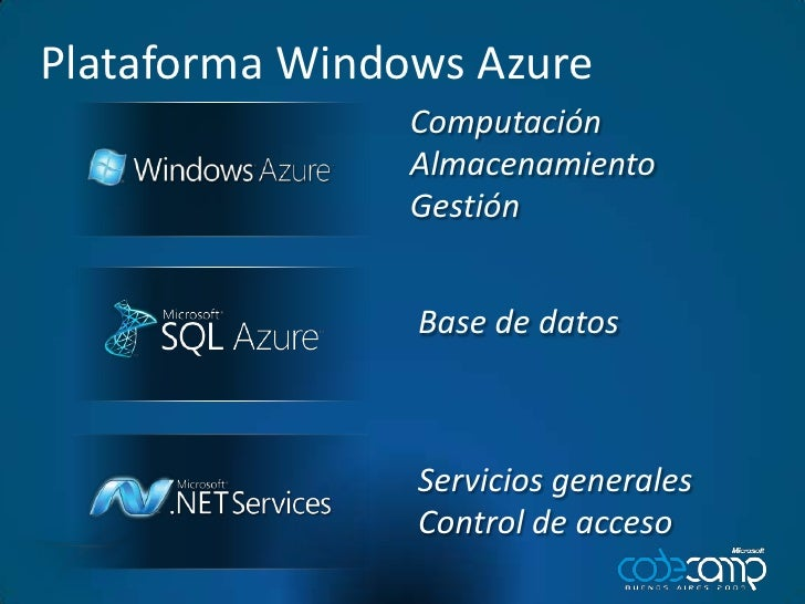 Plataforma Windows Azure<br />Computación<br />Almacenamiento<br />Gestión<br />Base de datos<br />Serviciosgenerales<br /...