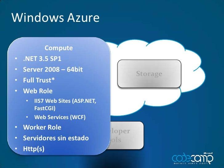 Compute<br /><ul><li>.NET 3.5 SP1