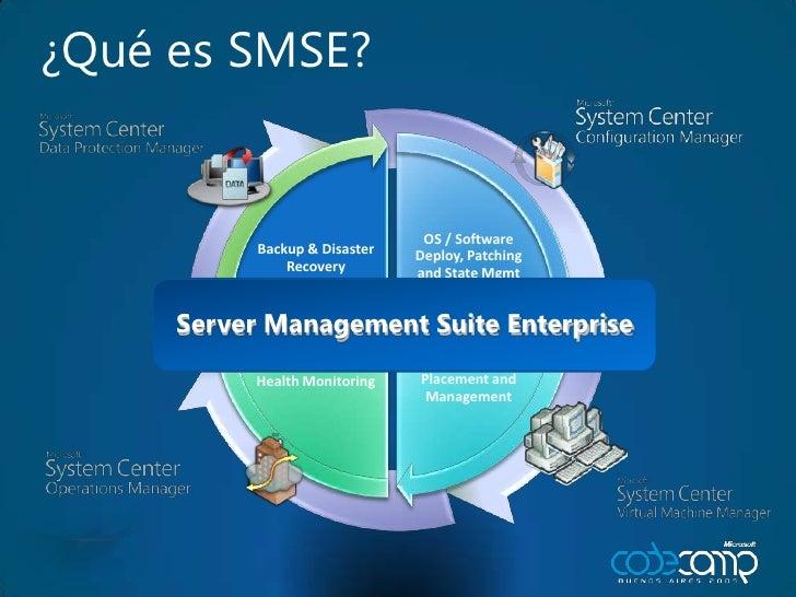 ¿Qué es SMSE?<br />Server Management Suite Enterprise<br />