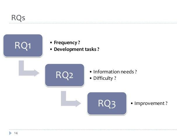 RQ1 • Frequency ?  14  • Development tasks ?  RQ2 • Information needs ?  • Difficulty ?  RQ3 • Improvement ?  RQs