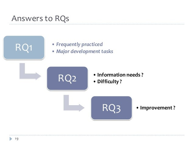 RQ1 • Frequently practiced  19  • Major development tasks  RQ2 • Information needs ?  • Difficulty ?  RQ3 • Improvement ? ...