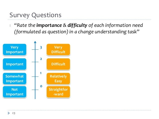 """Survey Questions  """"Rate the importance & difficulty of each information need  (formulated as question) in a change underst..."""