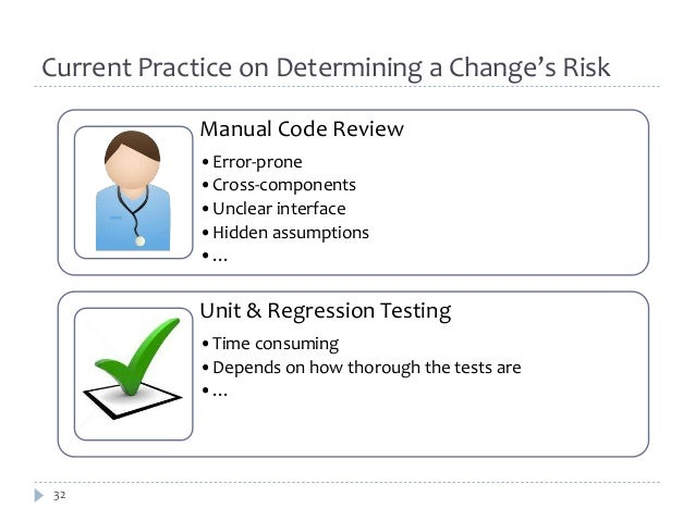 Current Practice on Determining a Change's Risk  32  Manual Code Review  •Error-prone  •Cross-components  •Unclear interfa...