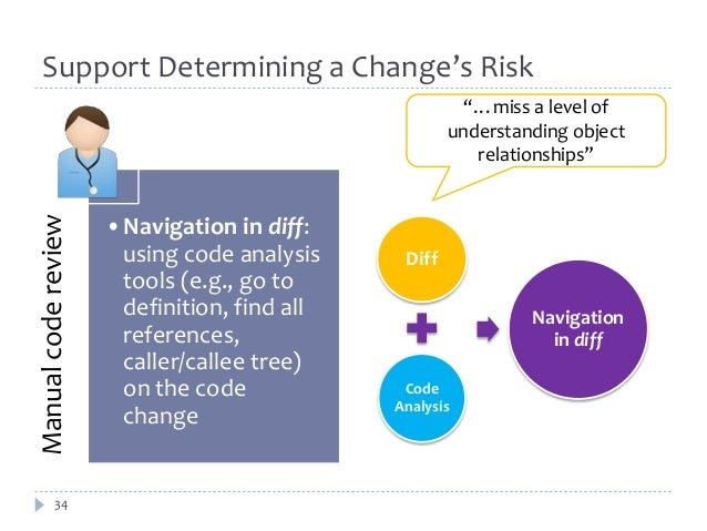 Support Determining a Change's Risk  Manual code review  34  •Navigation in diff:  using code analysis  tools (e.g., go to...