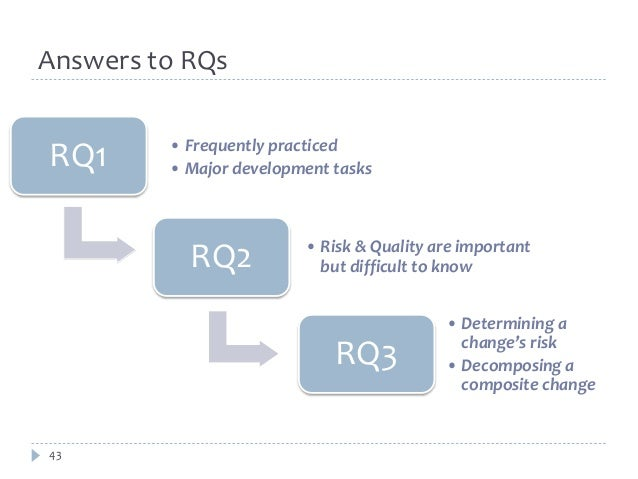 RQ1 • Frequently practiced  43  • Major development tasks  RQ2 • Risk & Quality are important  but difficult to know  RQ3 ...