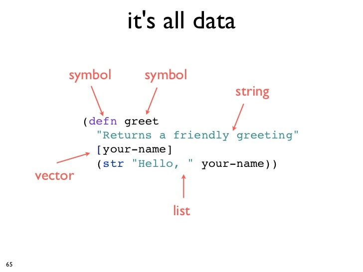 Code as data as code.