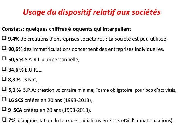 Usage du dispositif relatif aux sociétés Constats: quelques chiffres éloquents qui interpellent  9,4% de créations d'entr...