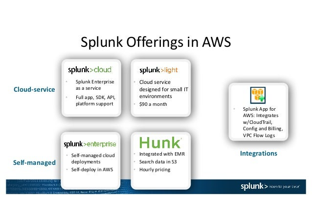 Session Sponsored by Splunk: Splunk for the Cloud, in the Cloud