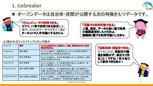 1. Icebreaker  オープンデータは自治体・民間が公開する次の特徴をもつデータです。 Code for Numazu 6 「①コンピュータで利用できる」 スマフ、PC等で利用できる形式じゃ。 紙や、HTMLのデータではダメ!イン タ...