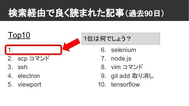 検索経由で良く読まれた記事(過去90日) 1. 2. scp コマンド 3. ssh 4. electron 5. viewport 6. selenium 7. node.js 8. vim コマンド 9. git add 取り消し 10. ...