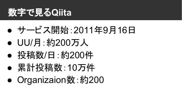 数字で見るQiita ● サービス開始:2011年9月16日 ● UU/月:約200万人 ● 投稿数/日:約200件 ● 累計投稿数:10万件 ● Organizaion数:約200