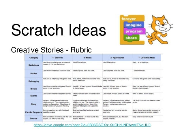 write a fairy tale story project rubric