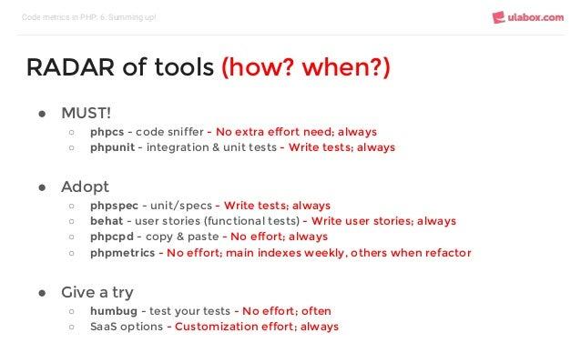 Code metrics in PHP