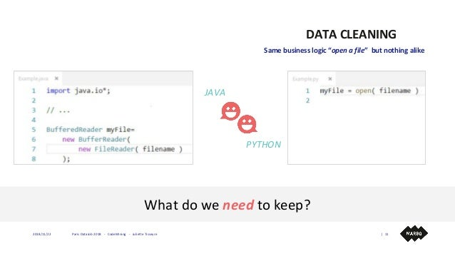 Code mining : comment extraire et exploiter l'information détenue dan…