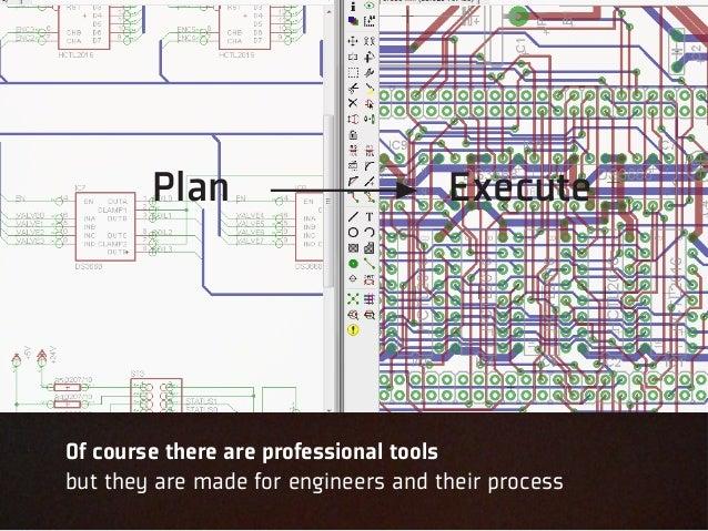 Of course there are professional toolsbut they are made for engineers and their processPlan Execute