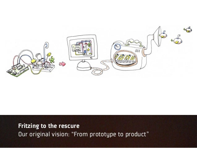 """Fritzing to the rescureOur original vision: """"From prototype to product"""""""