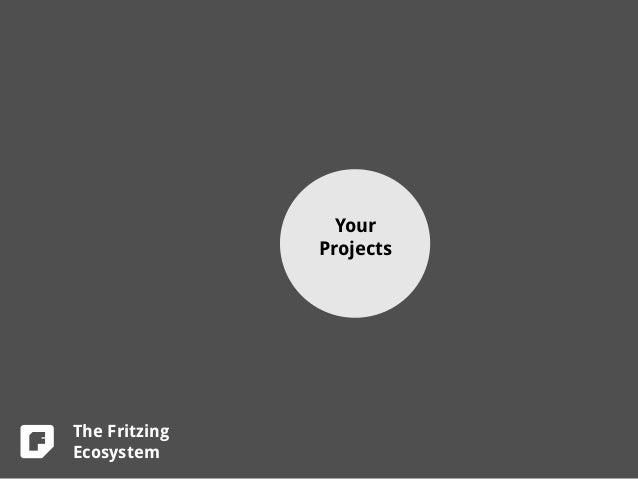 The FritzingEcosystemYourProjectsLearnProduceCreateShare