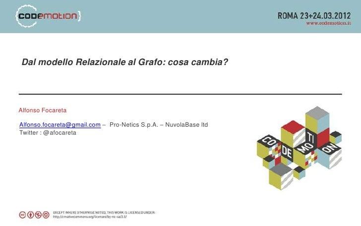 Dal modello Relazionale al Grafo: cosa cambia?Alfonso FocaretaAlfonso.focareta@gmail.com – Pro-Netics S.p.A. – NuvolaBase ...