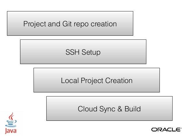 A modern DevOps approach: from Developer Cloud to