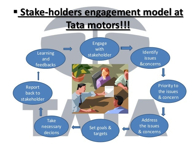 tata aims and objectives Read more about tata motors aims to be number 2 player by 2020 on  with an  objective to improve consumer's perception for the products.