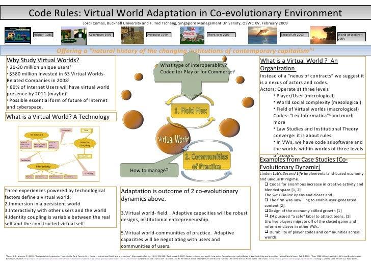 Code Rules: Virtual World Adaptation in Co-evolutionary Environment <ul><li>What is a Virtual World ?  An Organization  </...