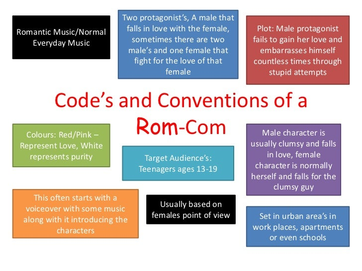 Php conventions and coding style