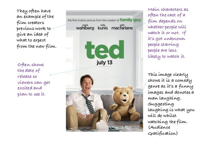 COMEDY MOVIE POSTER Ted Movie