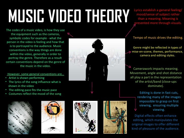 Codes Conventions Of Music Videos