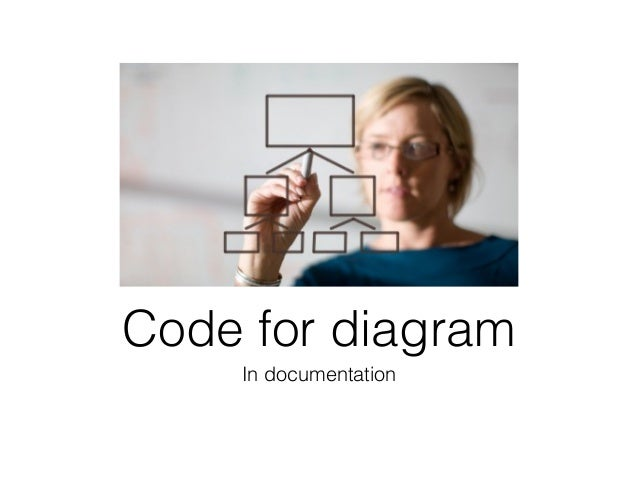 Code for diagram In documentation
