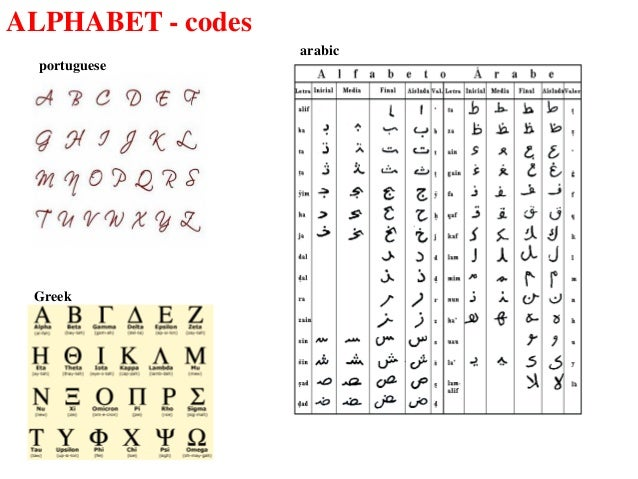 Which language are cryptocurrencies coded
