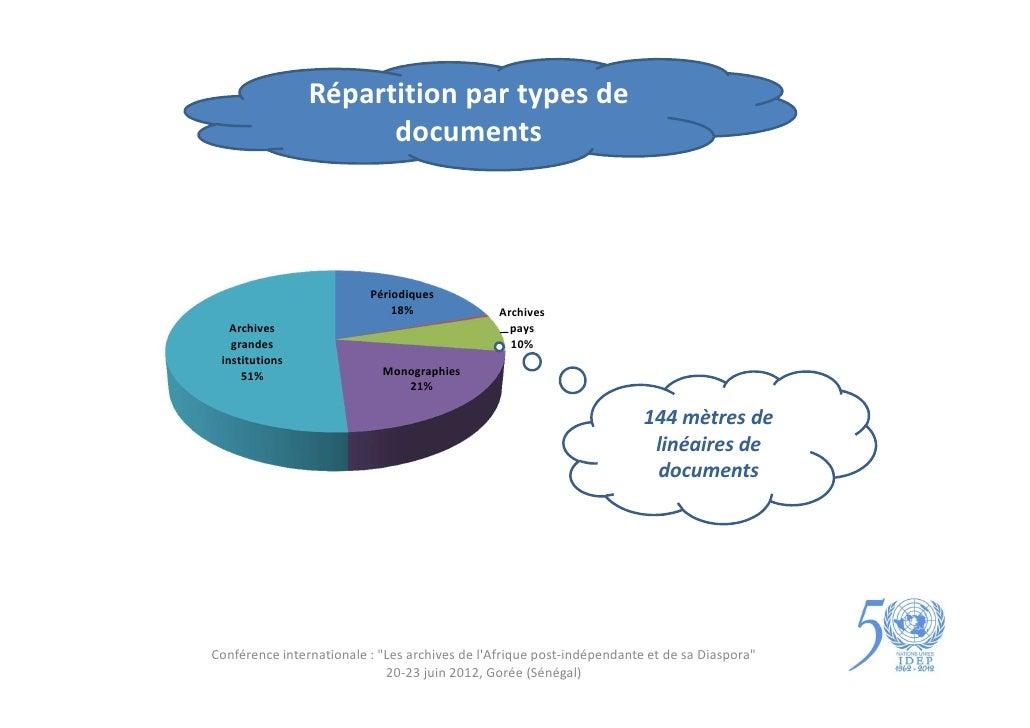 Répartition par types de                      documents                          Périodiques                              ...